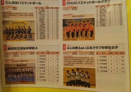28年度より中3は月刊バスケットボールカップにも出場